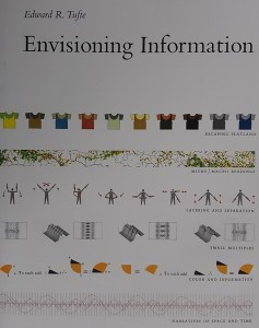 Data visualization expert Edward Tufte: Three questions in three minutes